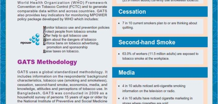 Global Adult Tobacco Survey 2009